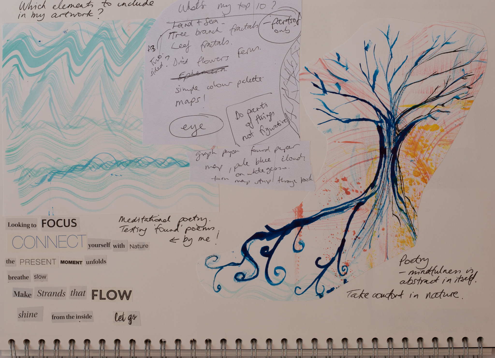 What to put into my map - choose my top 10 and reduce that again ... I want to use all the colours and all the ideas!